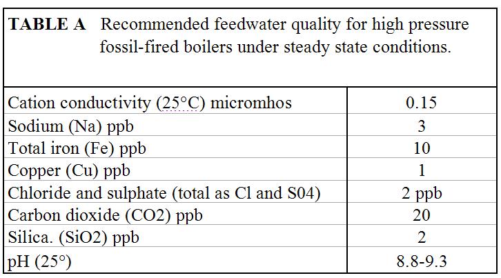 Comrec deep bed condensate polishers | IDRECO S r l